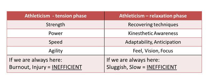 Athleticism2
