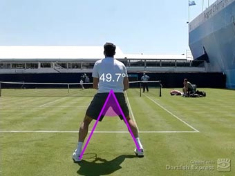 Serve return position in tennis